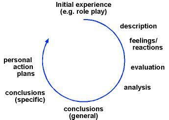 Theory of the Forms-Essay Philosophy AS Revision